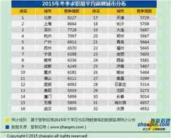 华西村人均收入_合肥市2018人均收入