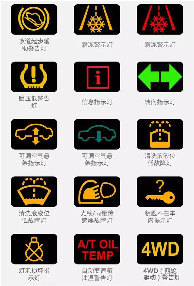 大众车故障灯图解_大众汽车仪表盘指示灯大众仪表盘指示灯汽车