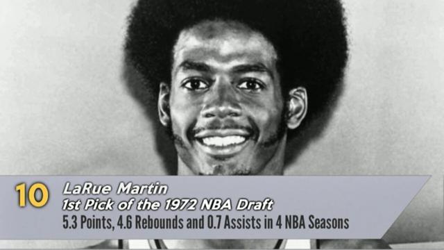 NBA十大最烂球员,孙悦30次鼓掌20次递水排第一(www.souid.com)