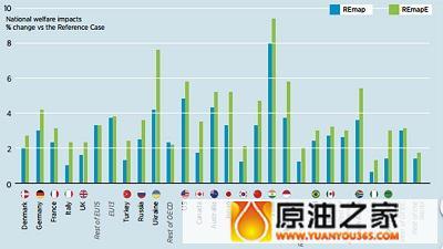 朝鲜gdp总量_2018年各国gdp总量