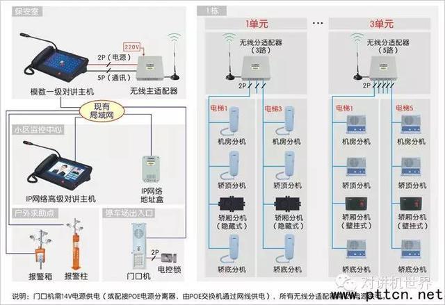 基于fm无线传输方式的电梯无线对讲系统