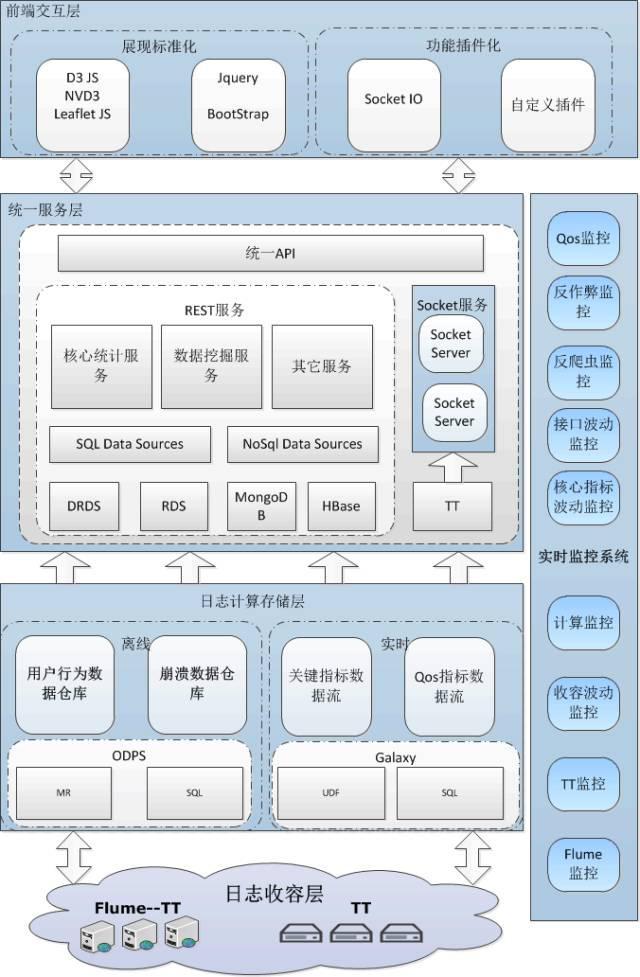 阿里巴巴的企业结构分析