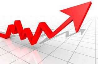 今日午后股市大盘走势预测:下午夯底是买进契