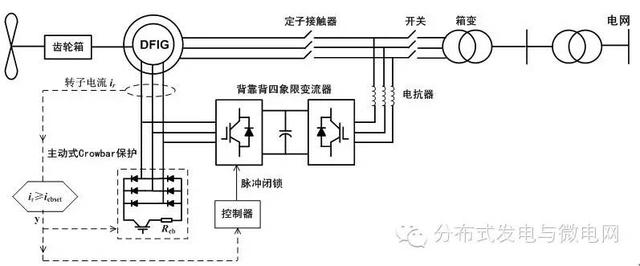 立即通过crowbar保护电路将双馈感应发电机转子三相